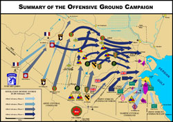 Summary of the Offensive Ground Campaign